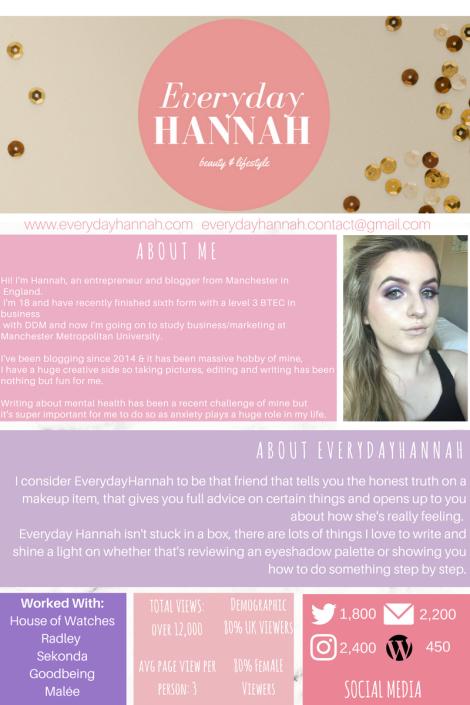 about EverydayHannah (1)