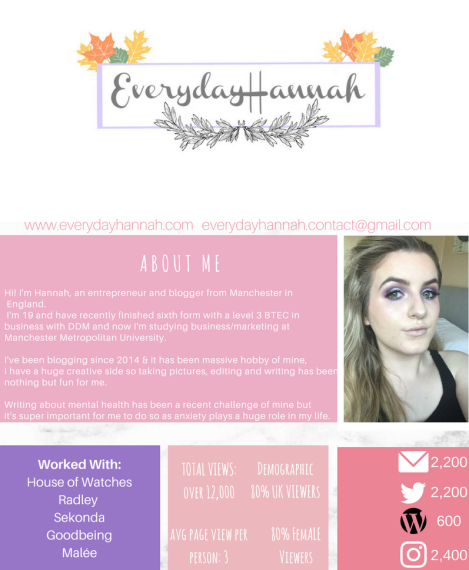 about EverydayHannah